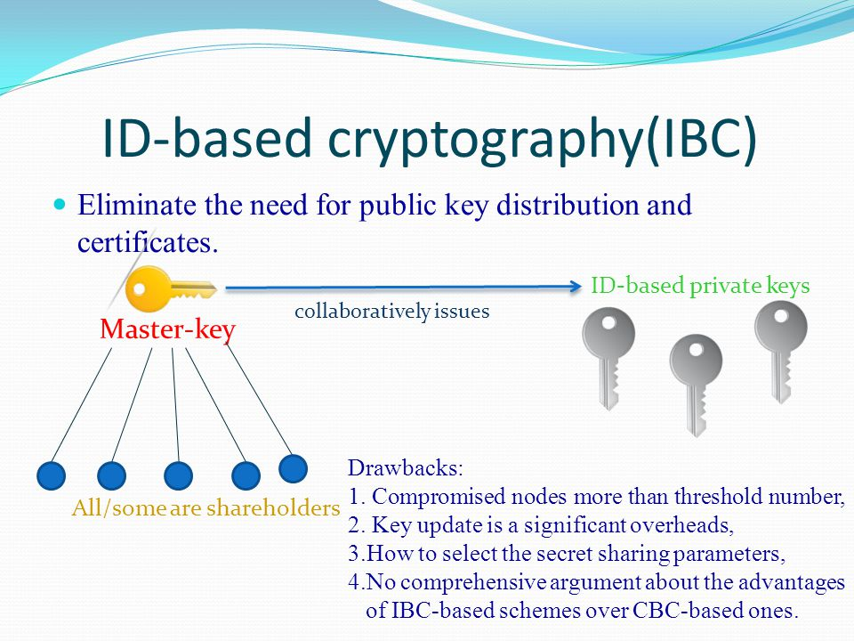 ID-based cryptography(IBC) Eliminate the need for public key distribution and certificates.