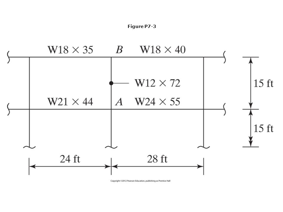 Figure P7-3