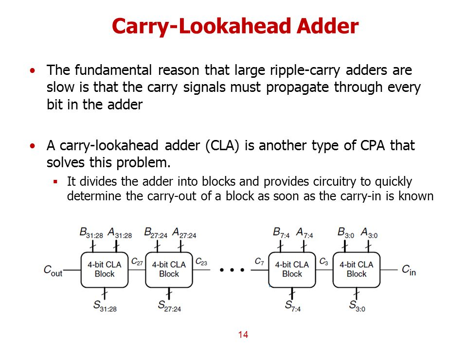 Carry-Lookahead Adder The fundamental reason that large ripple-carry adders are slow is that the carry signals must propagate through every bit in the