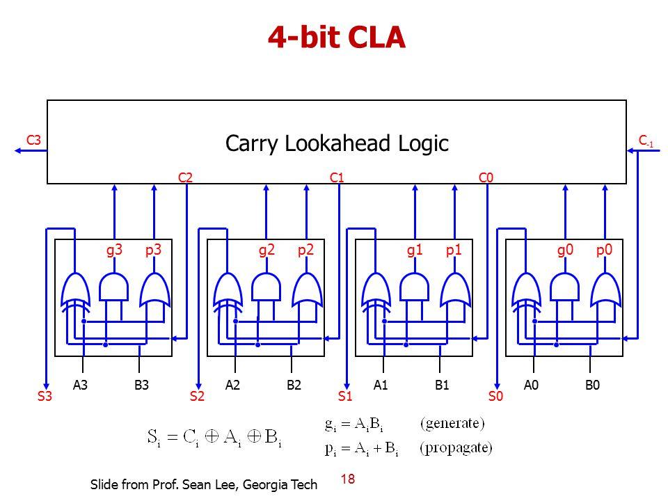 4-bit CLA 18 Carry Lookahead Logic g1p1 A1B1 S1 C0 g2p2 A2B2 S2 C1 g3p3 A3B3 S3 C2 g0p0 A0B0 S0 C -1 C3 Slide from Prof. Sean Lee, Georgia Tech