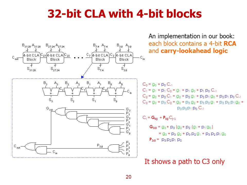 32-bit CLA with 4-bit blocks 20 It shows a path to C3 only C 0 = g 0 + p 0 C -1 C 1 = g 1 + p 1 C 0 = g 1 + p 1 g 0 + p 1 p 0 C -1 C 2 = g 2 + p 2 C 1