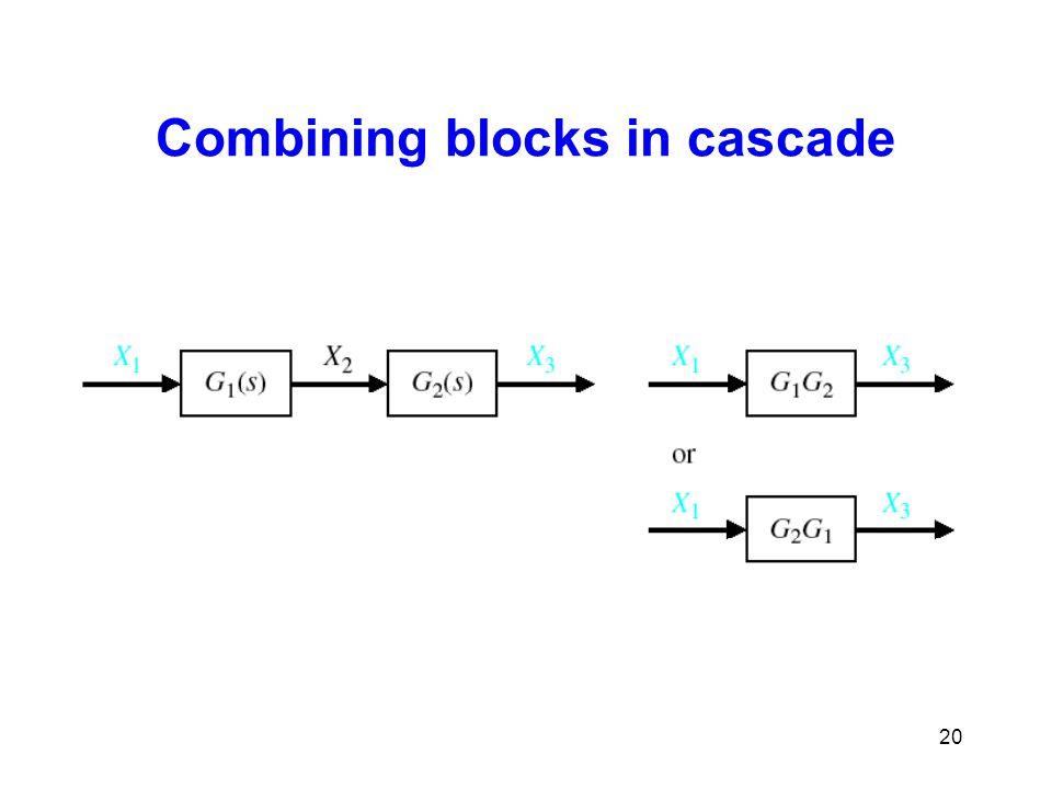 Combining blocks in cascade 20