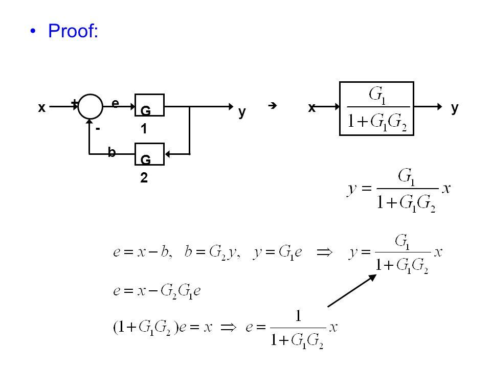 Proof: G1G1 x y G2G2 - + b e xy 