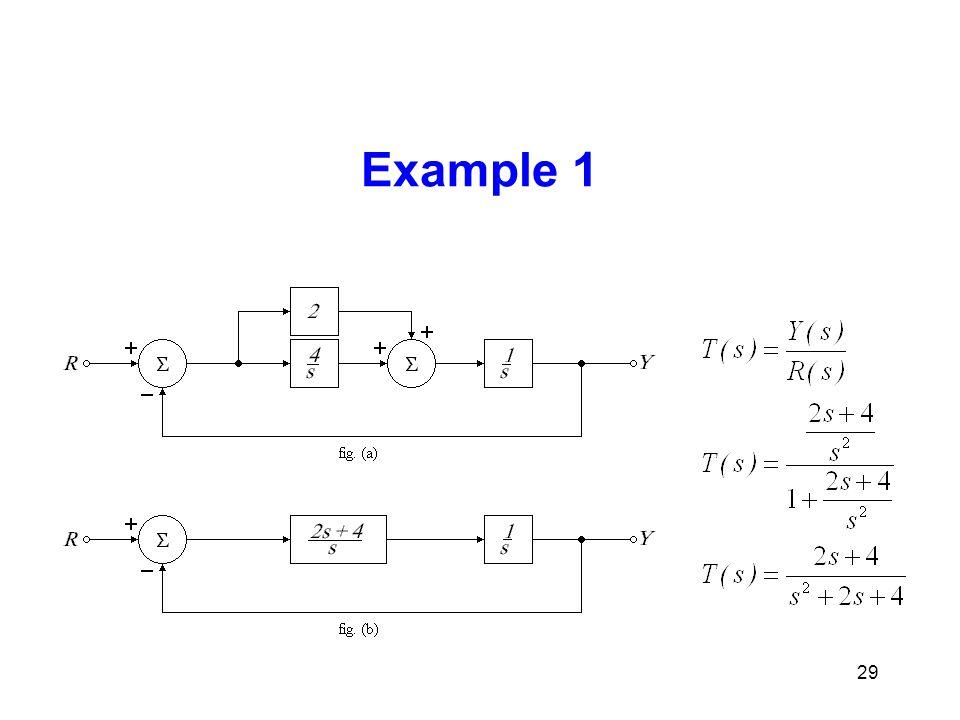 Example 1 29