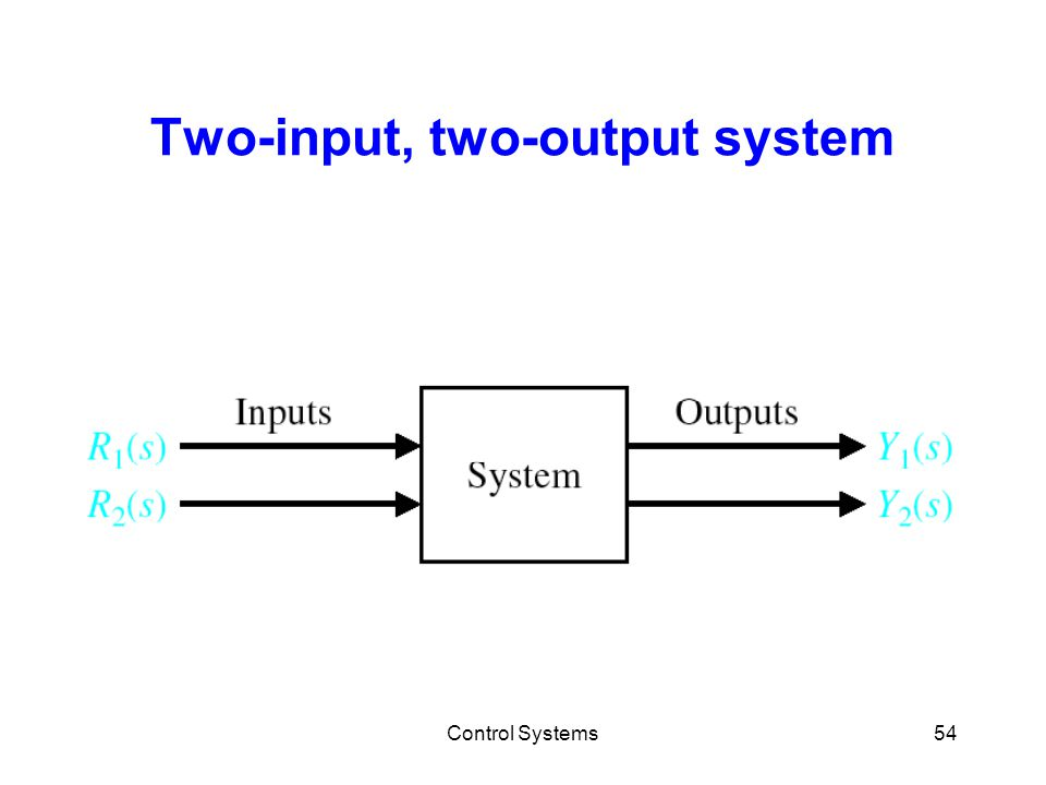 Control Systems54 Two-input, two-output system