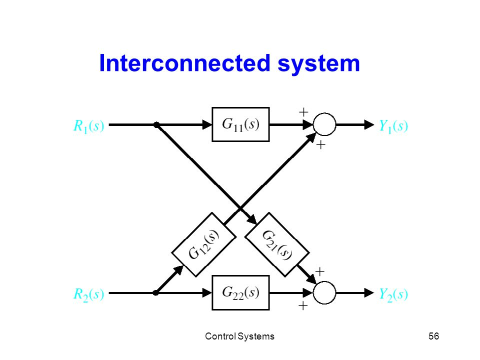 Control Systems56 Interconnected system