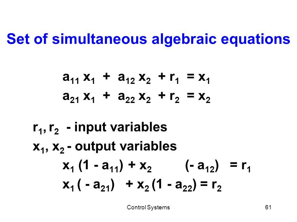 Control Systems61 Set of simultaneous algebraic equations a 11 x 1 + a 12 x 2 + r 1 = x 1 a 21 x 1 + a 22 x 2 + r 2 = x 2 r 1, r 2 - input variables x 1, x 2 - output variables x 1 (1 - a 11 ) + x 2 (- a 12 ) = r 1 x 1 ( - a 21 ) + x 2 (1 - a 22 ) = r 2