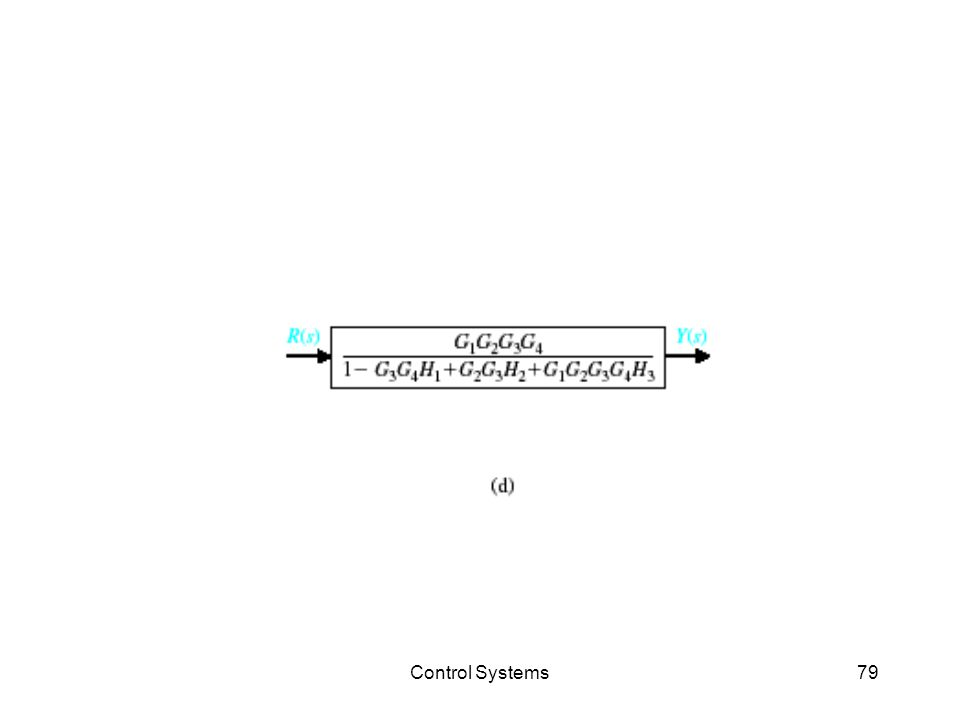 Control Systems79