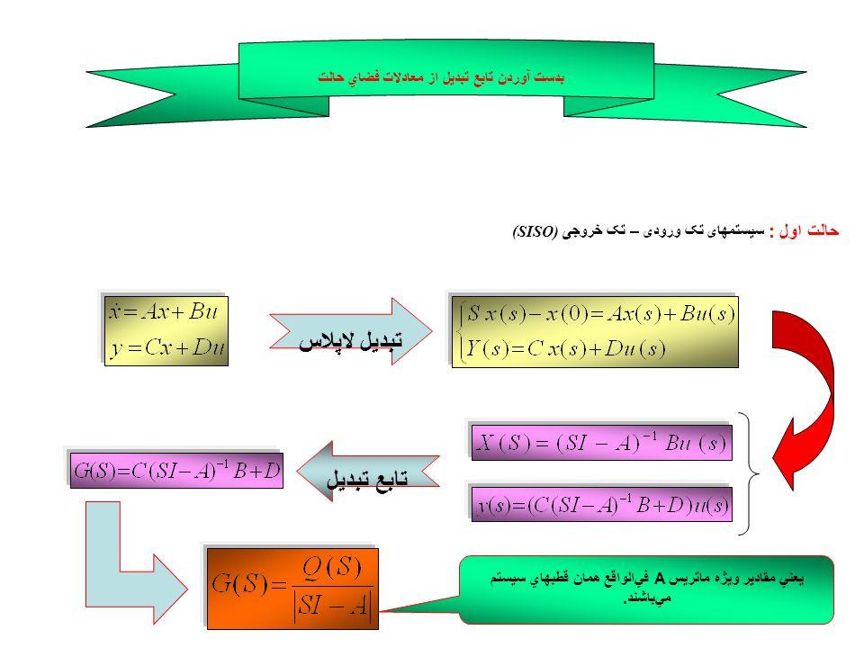 مثال : تابع تبديل سيستم زير را بدست آوريد :