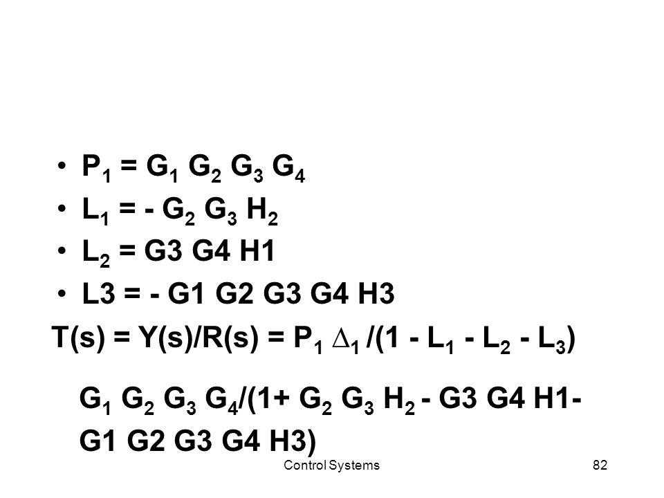 Control Systems82 P 1 = G 1 G 2 G 3 G 4 L 1 = - G 2 G 3 H 2 L 2 = G3 G4 H1 L3 = - G1 G2 G3 G4 H3 T(s) = Y(s)/R(s) = P 1 ∆ 1 /(1 - L 1 - L 2 - L 3 ) G 1 G 2 G 3 G 4 /(1+ G 2 G 3 H 2 - G3 G4 H1- G1 G2 G3 G4 H3)