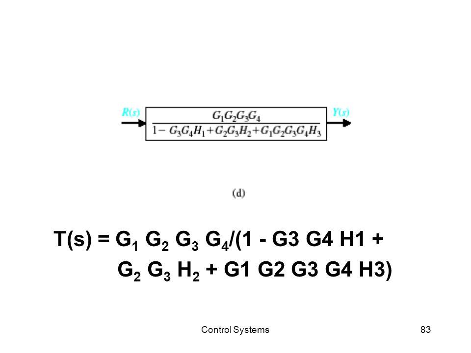 Control Systems83 T(s) = G 1 G 2 G 3 G 4 /(1 - G3 G4 H1 + G 2 G 3 H 2 + G1 G2 G3 G4 H3)