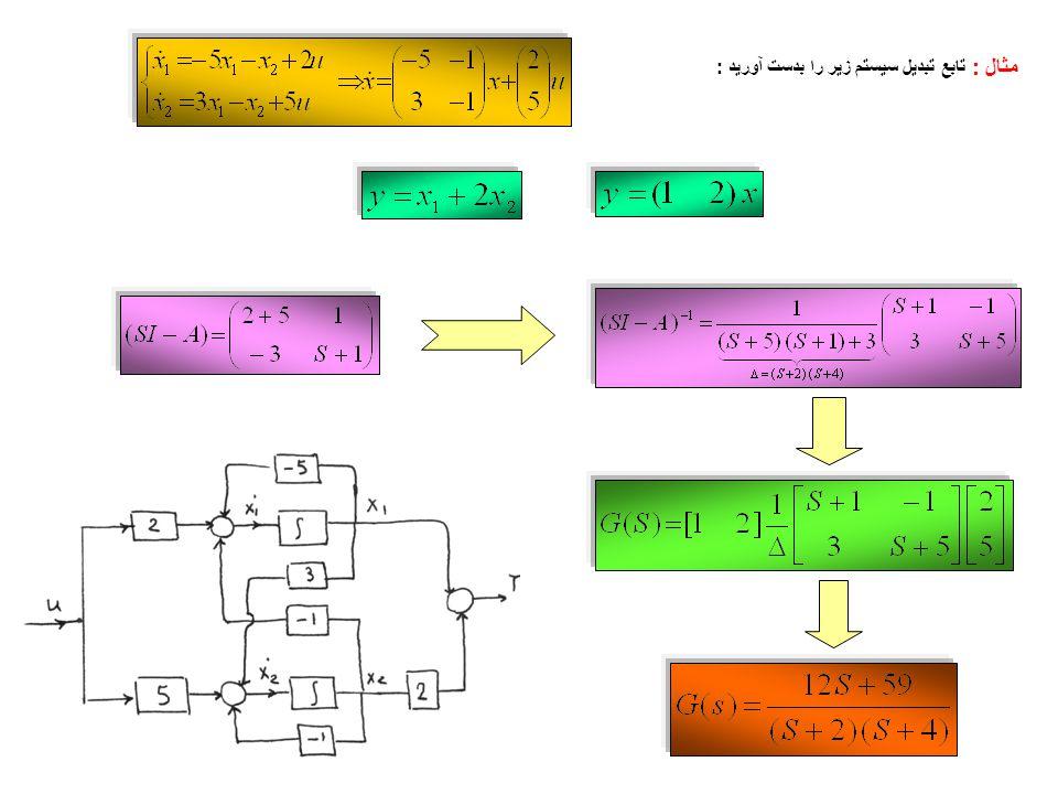حالت دوم : سيستمهای چند ورودی – چند خروجی (MIMO) اگر بردار ورودي u ، m بعدي و بردار خروجي y ، l بعدي باشد، آنگاه ماتريس G عبارت است از : در واقع عنصر (i, j) ام از تابع G ، ، تبديلي است كه خروجي i ام را به ورودي j ام مربوط ميسازد.