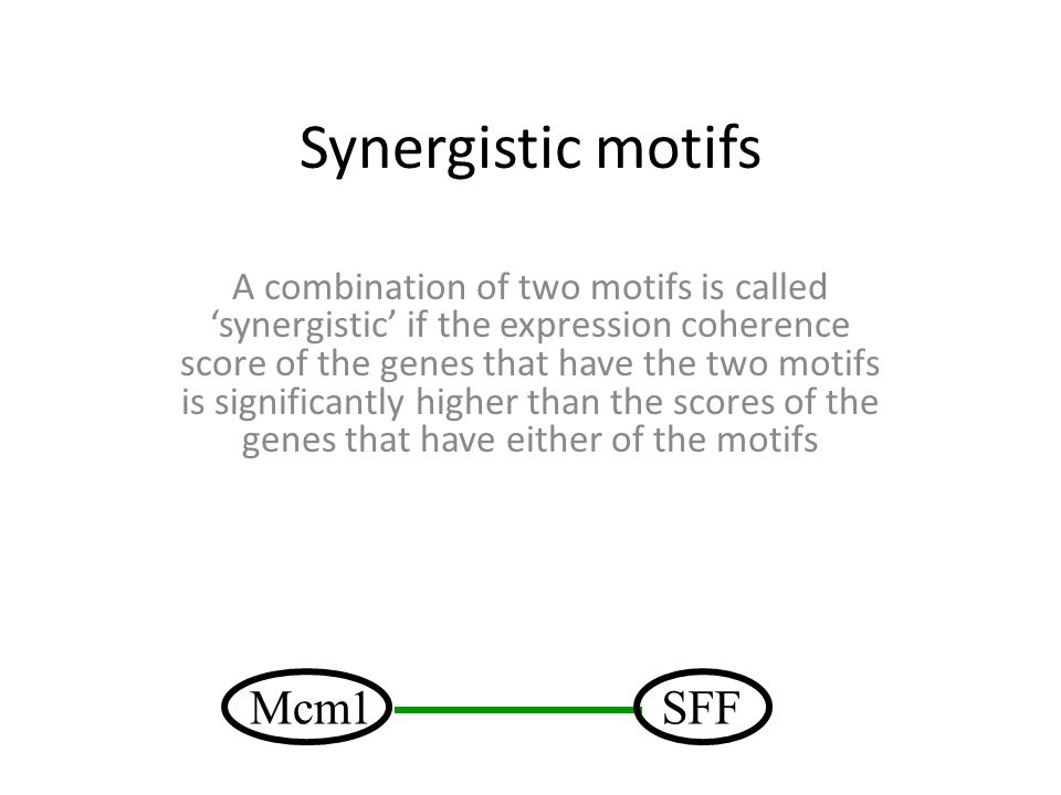 Synergistic motifs A combination of two motifs is called 'synergistic' if the expression coherence score of the genes that have the two motifs is significantly higher than the scores of the genes that have either of the motifs SFFMcm1