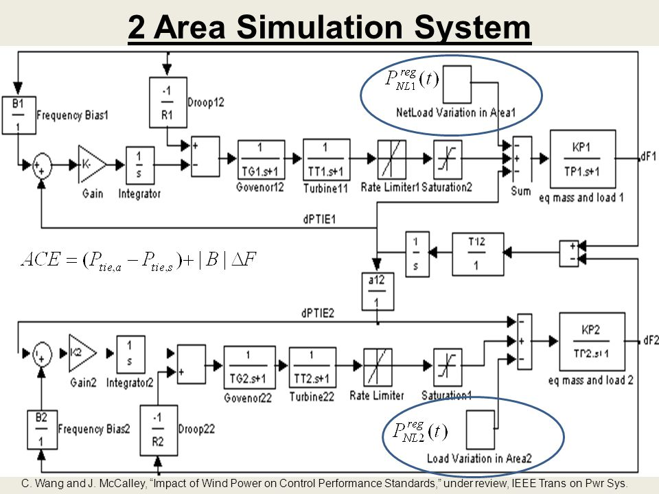 2 Area Simulation System C.Wang and J.