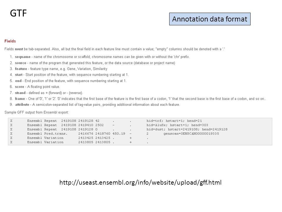 GTF http://useast.ensembl.org/info/website/upload/gff.html Annotation data format