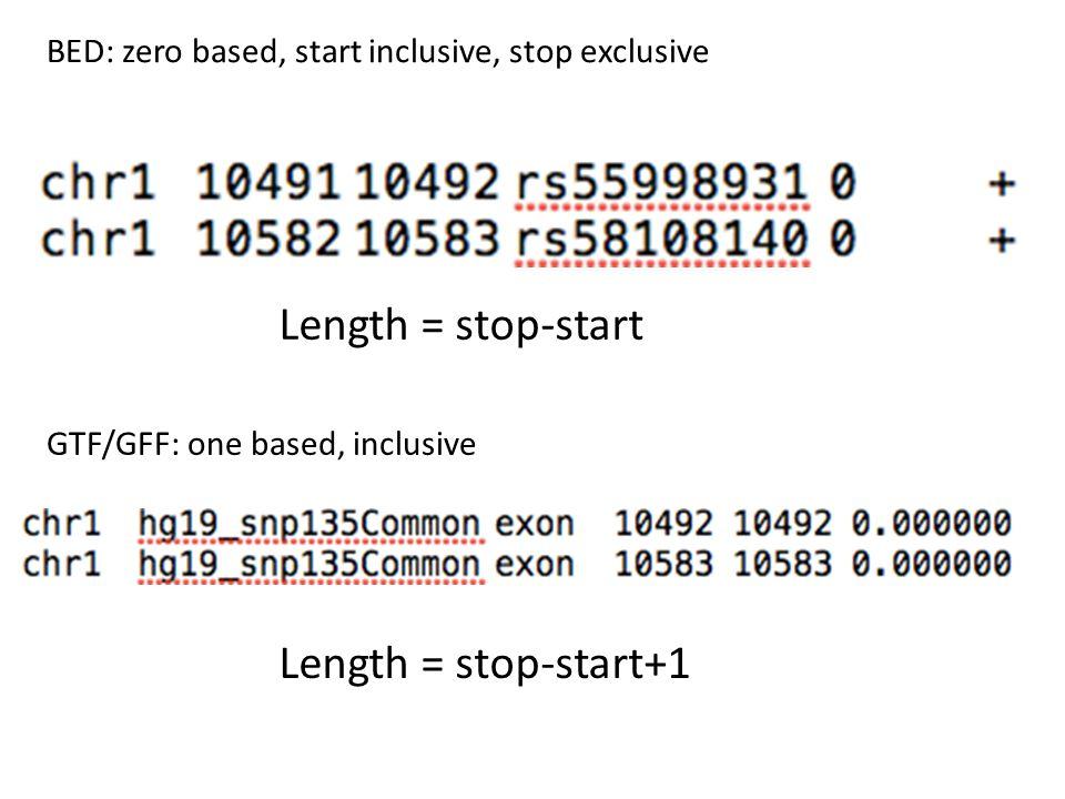 BED: zero based, start inclusive, stop exclusive GTF/GFF: one based, inclusive Length = stop-start Length = stop-start+1