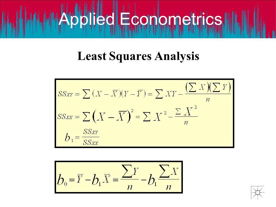 Applied Econometrics Least Squares Analysis