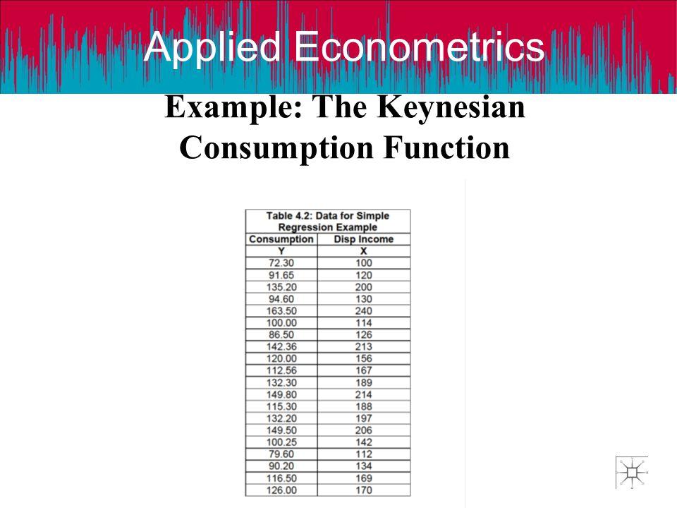 Applied Econometrics Example: The Keynesian Consumption Function
