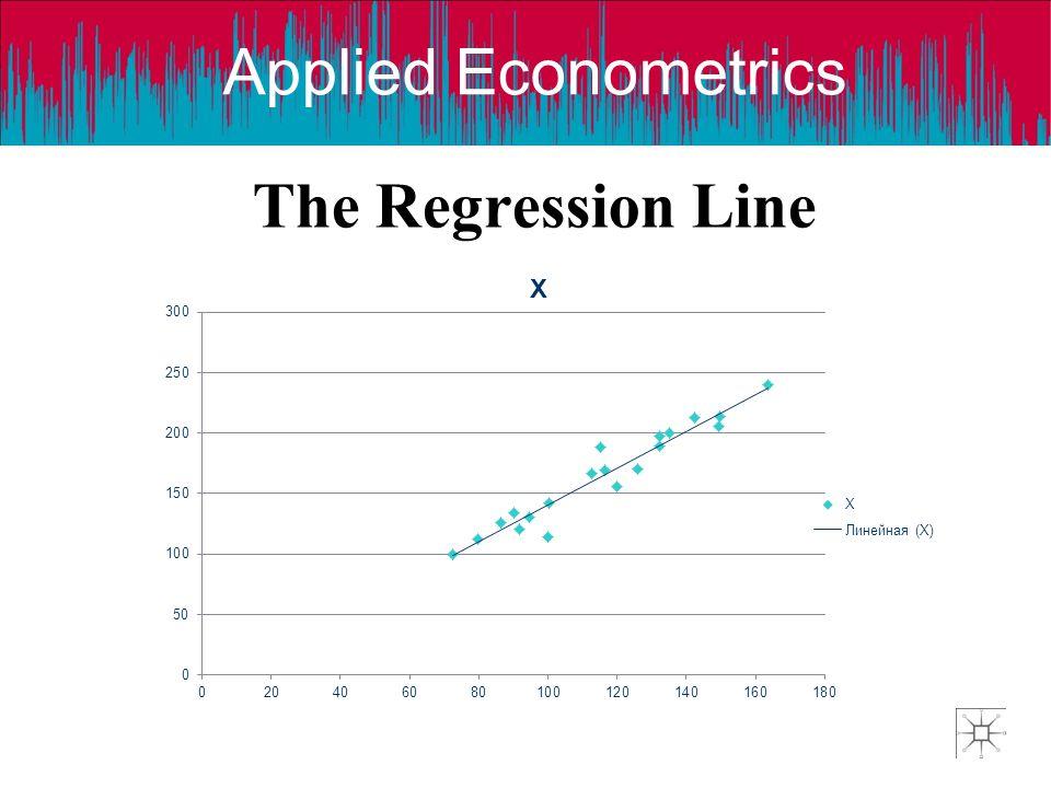 Applied Econometrics The Regression Line
