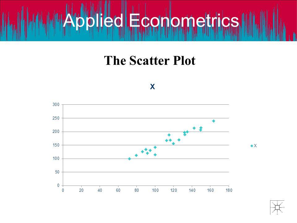 Applied Econometrics The Scatter Plot