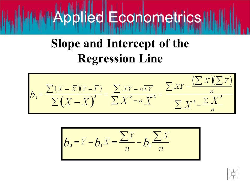 Applied Econometrics Slope and Intercept of the Regression Line