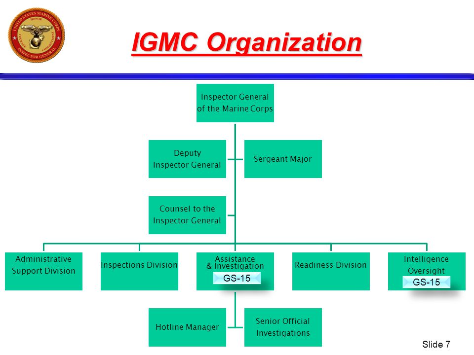 Slide 7 IGMC Organization GS-15