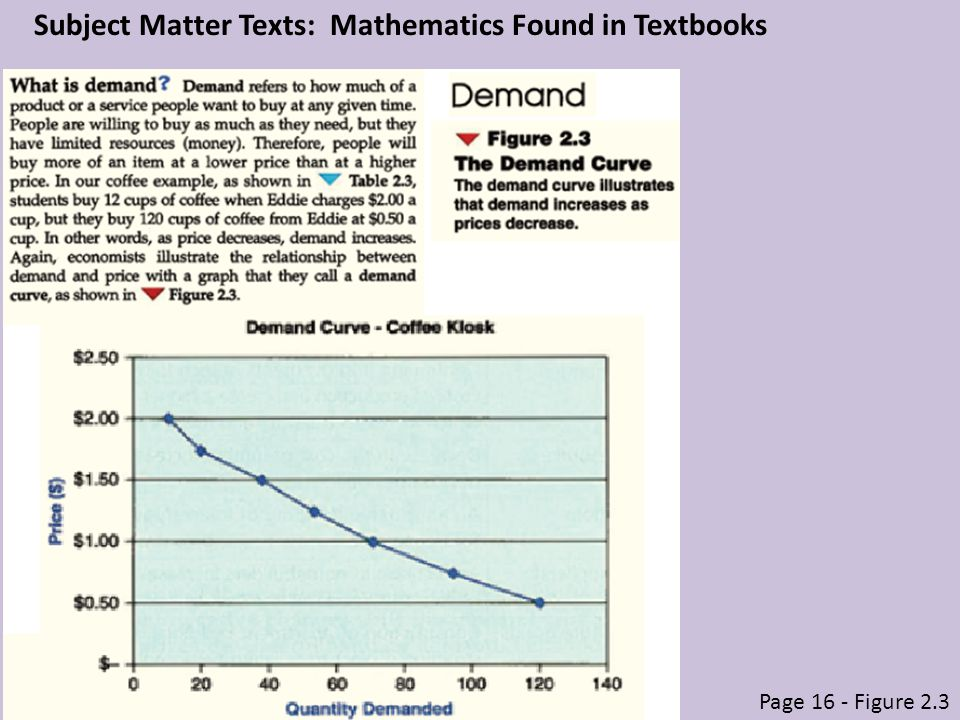 Subject Matter Texts: Mathematics Found in Textbooks Page 16 - Figure 2.3