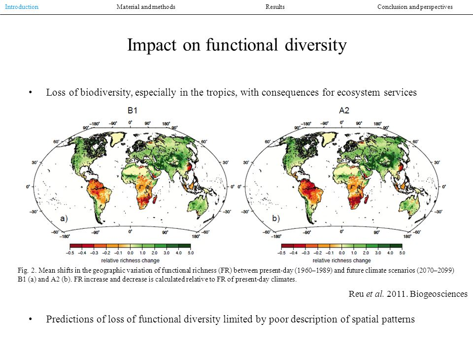 Impact on functional diversity Reu et al. 2011. Biogeosciences Fig.