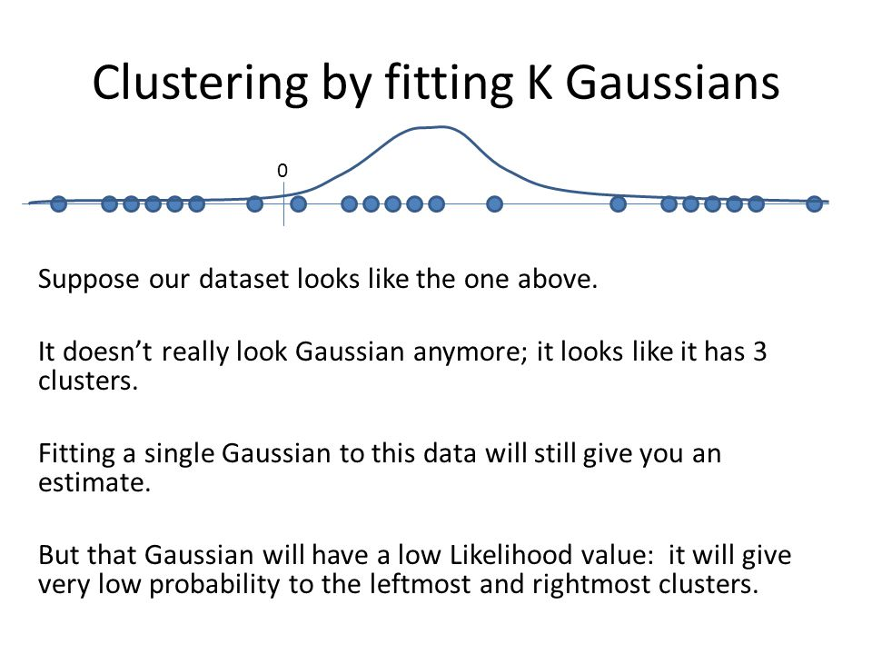 Clustering by fitting K Gaussians Suppose our dataset looks like the one above. It doesn't really look Gaussian anymore; it looks like it has 3 cluste