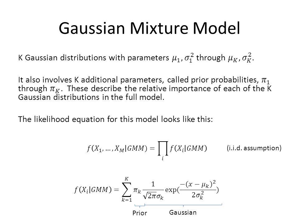 Gaussian Mixture Model (i.i.d. assumption) Gaussian Prior