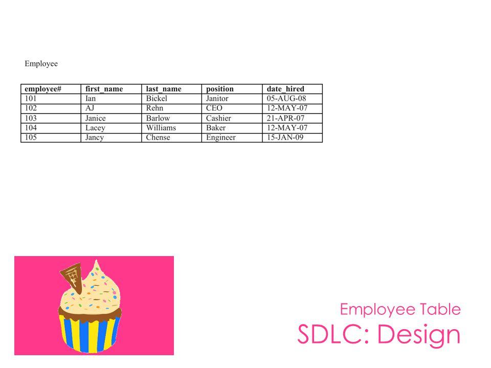 Employee Table SDLC: Design