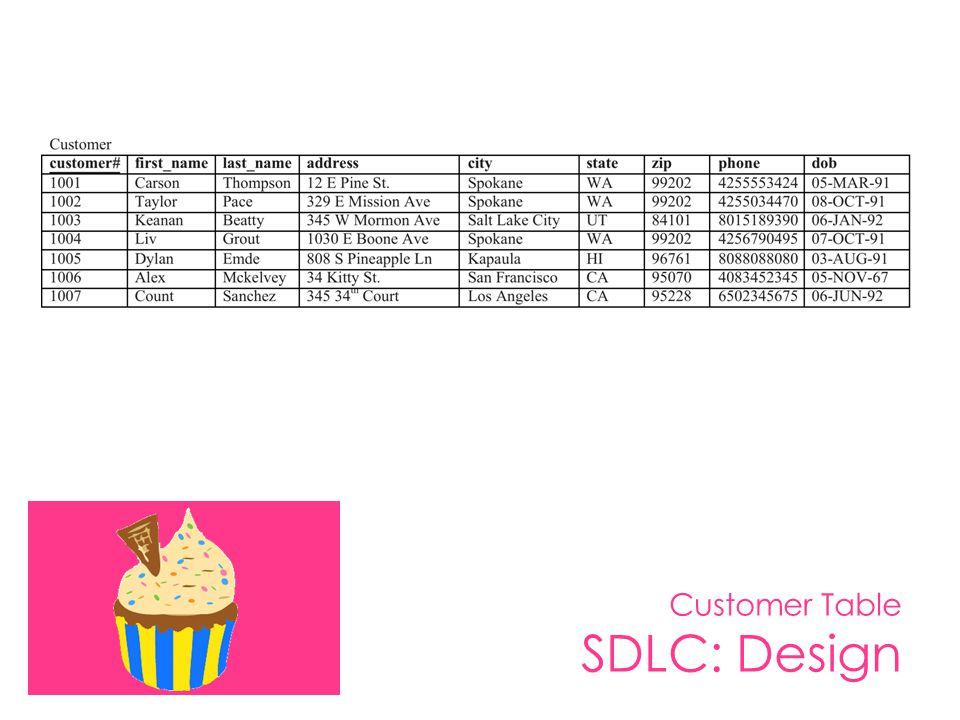 Customer Table SDLC: Design