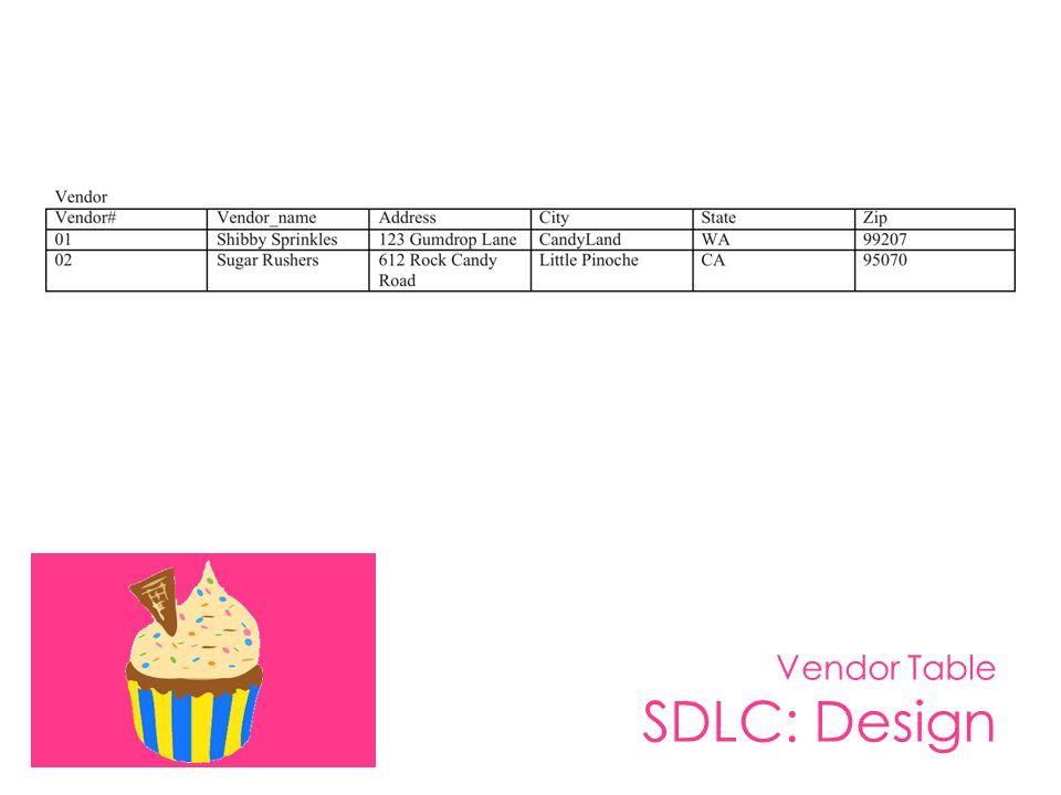 Vendor Table SDLC: Design