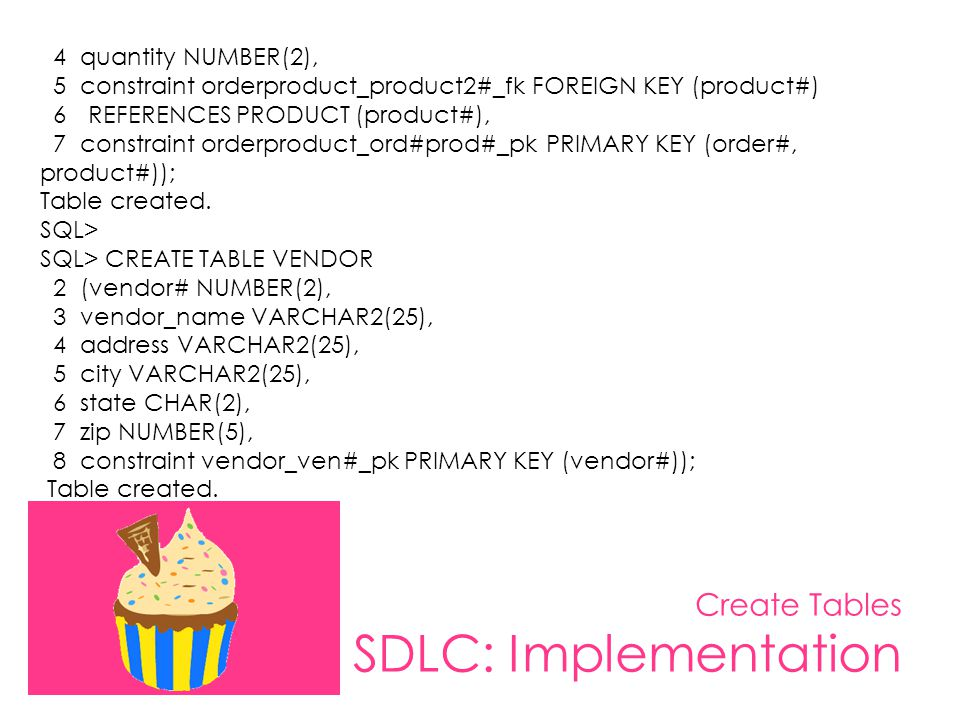 Create Tables SDLC: Implementation 4 quantity NUMBER(2), 5 constraint orderproduct_product2#_fk FOREIGN KEY (product#) 6 REFERENCES PRODUCT (product#)