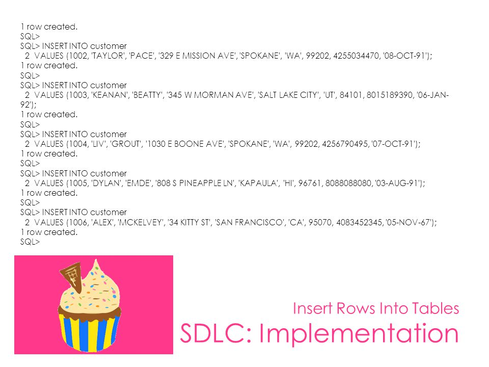 Insert Rows Into Tables SDLC: Implementation 1 row created. SQL> SQL> INSERT INTO customer 2 VALUES (1002, 'TAYLOR', 'PACE', '329 E MISSION AVE', 'SPO