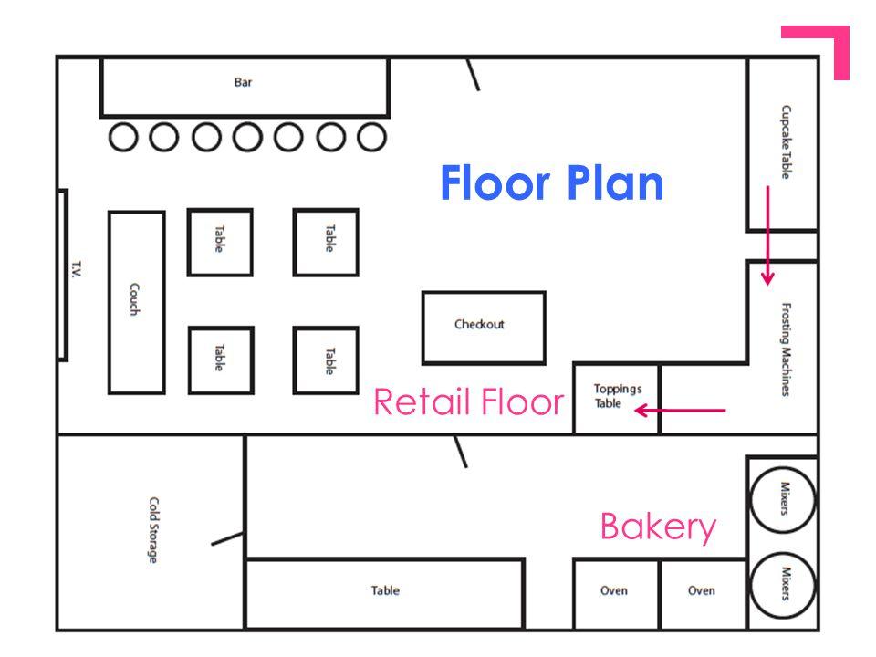 Floor Plan Bakery Retail Floor
