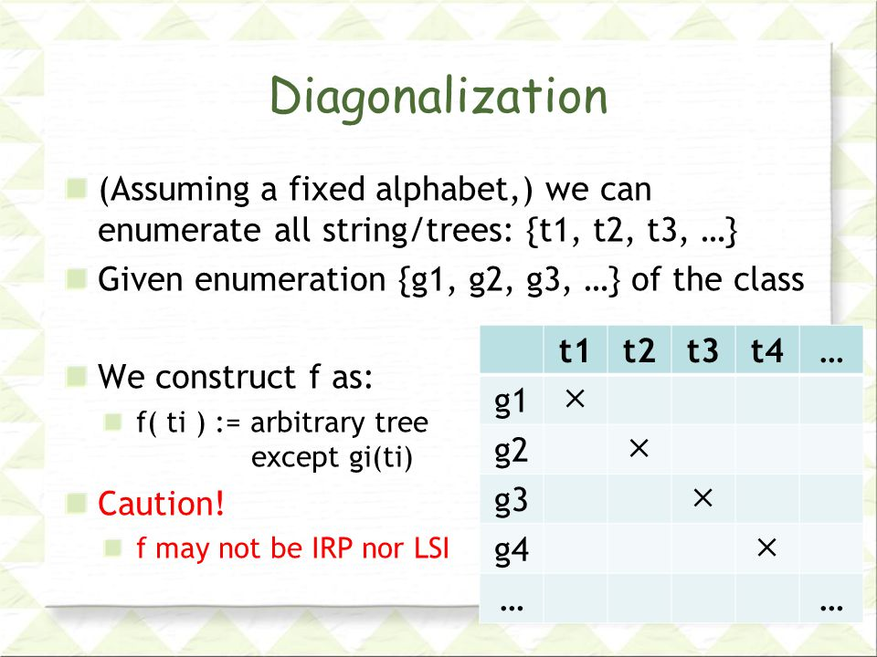 Diagonalization (Assuming a fixed alphabet,) we can enumerate all string/trees: {t1, t2, t3, …} Given enumeration {g1, g2, g3, …} of the class We construct f as: f( ti ) := arbitrary tree except gi(ti) Caution.