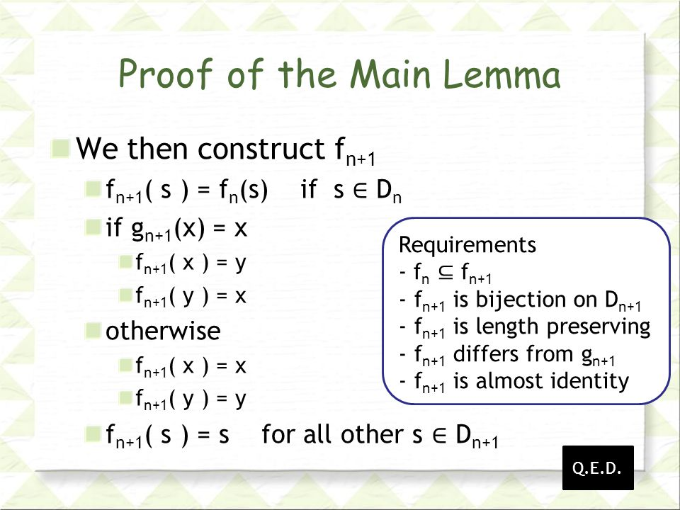 Proof of the Main Lemma We then construct f n+1 f n+1 ( s ) = f n (s) if s ∈ D n if g n+1 (x) = x f n+1 ( x ) = y f n+1 ( y ) = x otherwise f n+1 ( x ) = x f n+1 ( y ) = y f n+1 ( s ) = s for all other s ∈ D n+1 Requirements - f n ⊆ f n+1 - f n+1 is bijection on D n+1 - f n+1 is length preserving - f n+1 differs from g n+1 - f n+1 is almost identity Q.E.D.