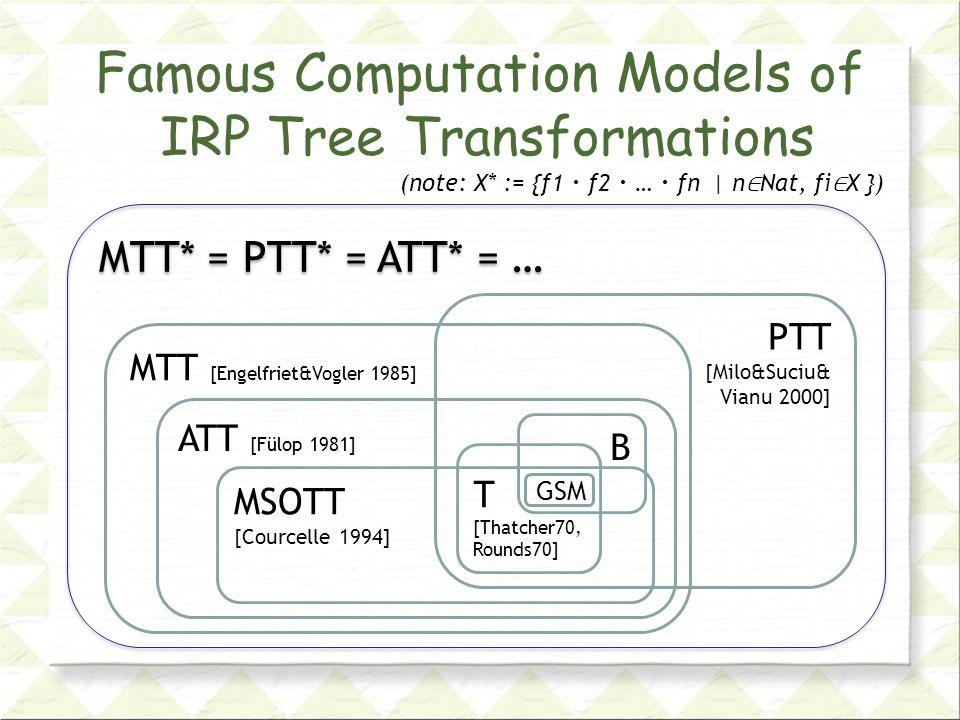 Famous Computation Models of IRP Tree Transformations MTT* = PTT* = ATT* = … MTT [Engelfriet&Vogler 1985] PTT [Milo&Suciu& Vianu 2000] ATT [Fülop 1981] T [Thatcher70, Rounds70] B MSOTT [Courcelle 1994] GSM (note: X* := {f1 ・ f2 ・ … ・ fn | n ∈ Nat, fi ∈ X })