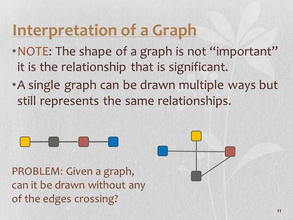 "Interpretation of a Graph NOTE: The shape of a graph is not ""important"" it is the relationship that is significant. A single graph can be drawn multip"