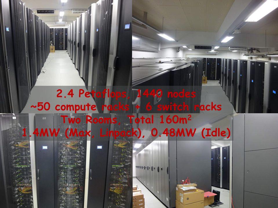 ©2009 HP Confidential template rev. 12.10.099 2.4 Petaflops, 1440 nodes ~50 compute racks + 6 switch racks Two Rooms, Total 160m 2 1.4MW (Max, Linpack