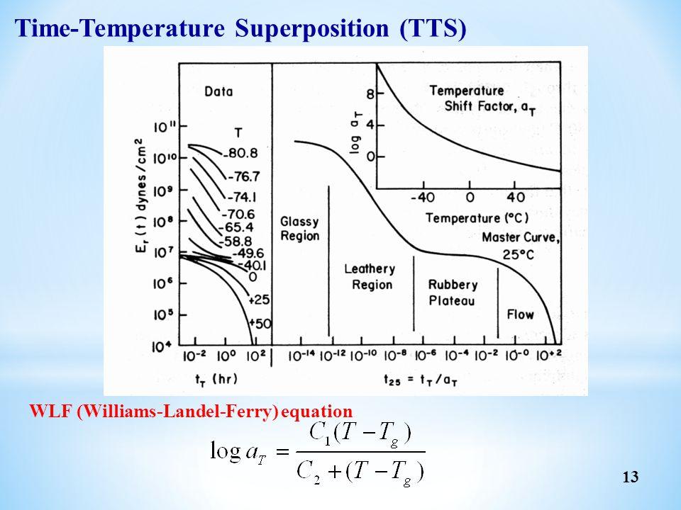 13 WLF (Williams-Landel-Ferry) equation Time-Temperature Superposition (TTS)