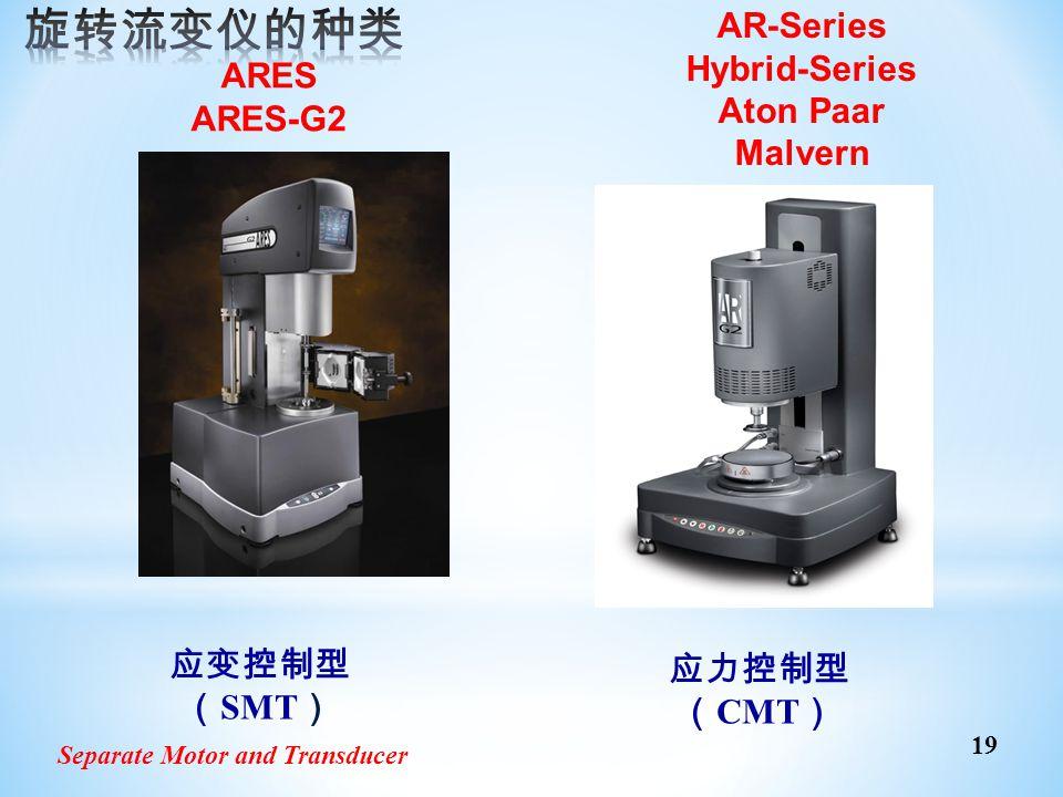 应变控制型 ( SMT ) ARES ARES-G2 AR-Series Hybrid-Series Aton Paar Malvern 应力控制型 ( CMT ) 19 Separate Motor and Transducer