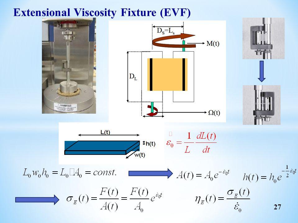 Extensional Viscosity Fixture (EVF) 27