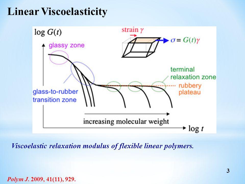 14 Master curve of the linear viscoelastic moduli J Rheol.