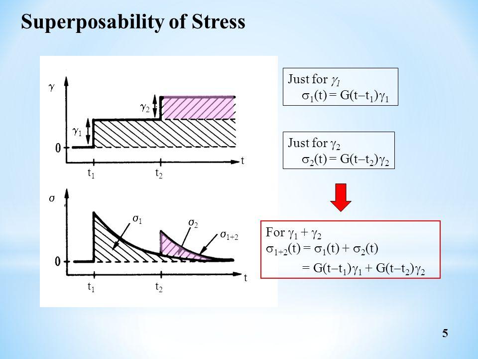t dt didi t titi  didi  for strain  (t) of arbitrary history t Boltzmann Principle For infinitesimal strain d  i at time   6