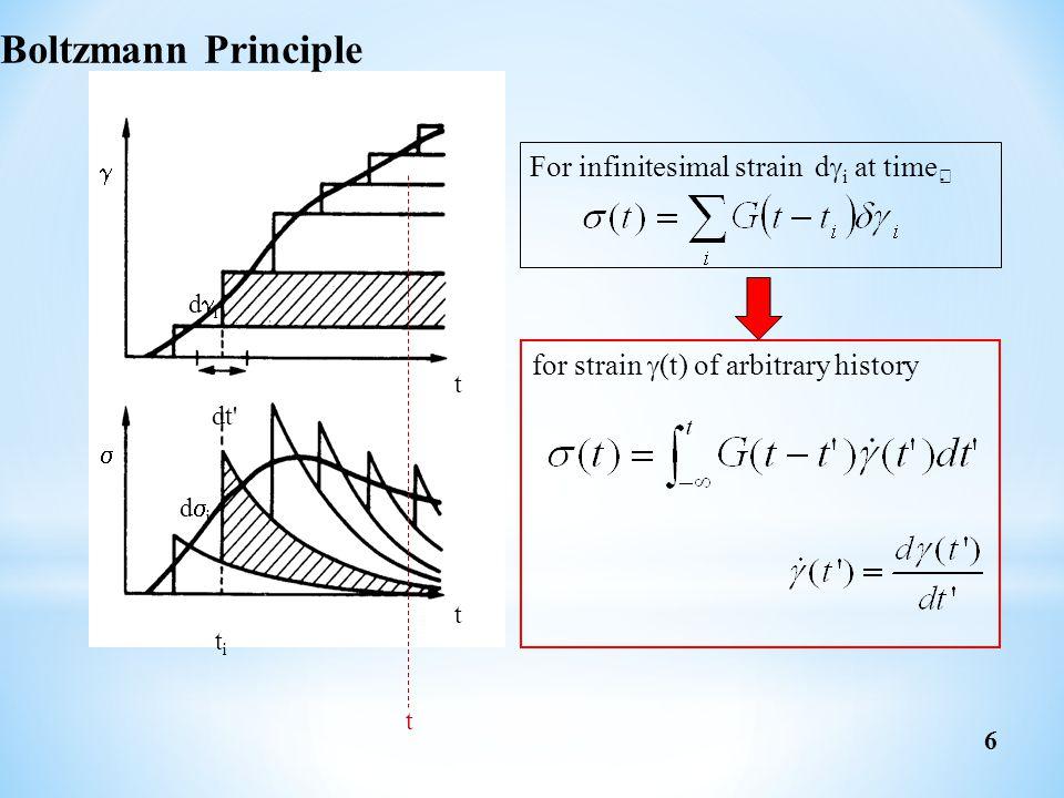 t dt' didi t titi  didi  for strain  (t) of arbitrary history t Boltzmann Principle For infinitesimal strain d  i at time   6