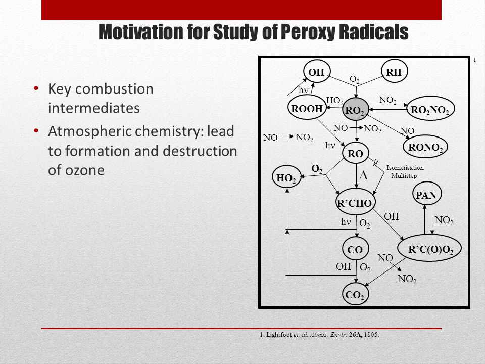 Motivation for Study of Peroxy Radicals Key combustion intermediates Atmospheric chemistry: lead to formation and destruction of ozone RO 2 OH R'CHO RO RH RO 2 NO 2 RONO 2 HO 2 CO CO 2 R'C(O)O 2 PAN ROOH O2O2 NO 2 HO 2 NO h OH NO 2 NO NO 2 h OH O2O2 O2O2 NO 2 NO  Isomerisation Multistep h NO 2 O 2 1.