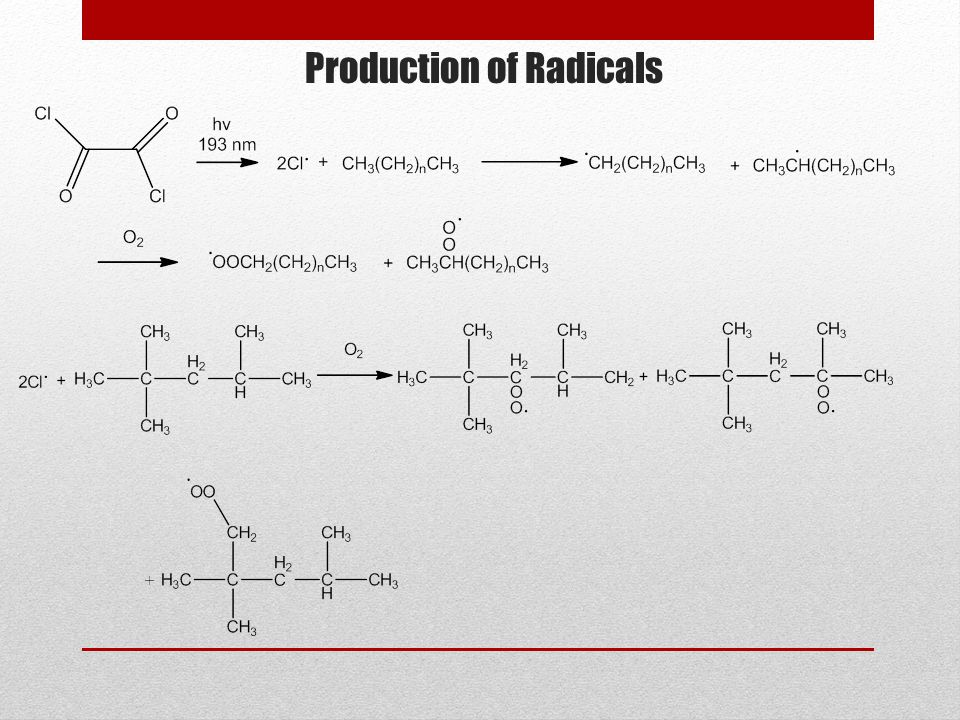 Production of Radicals