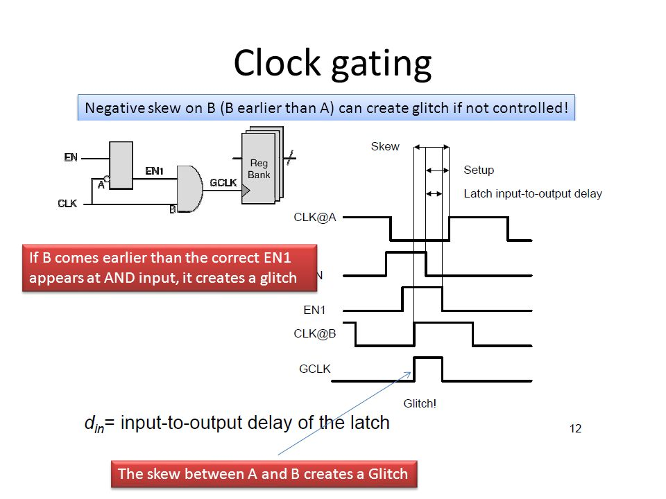 Clock gating The skew between A and B creates a Glitch Negative skew on B (B earlier than A) can create glitch if not controlled! If B comes earlier t